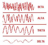 brainwave-patterns